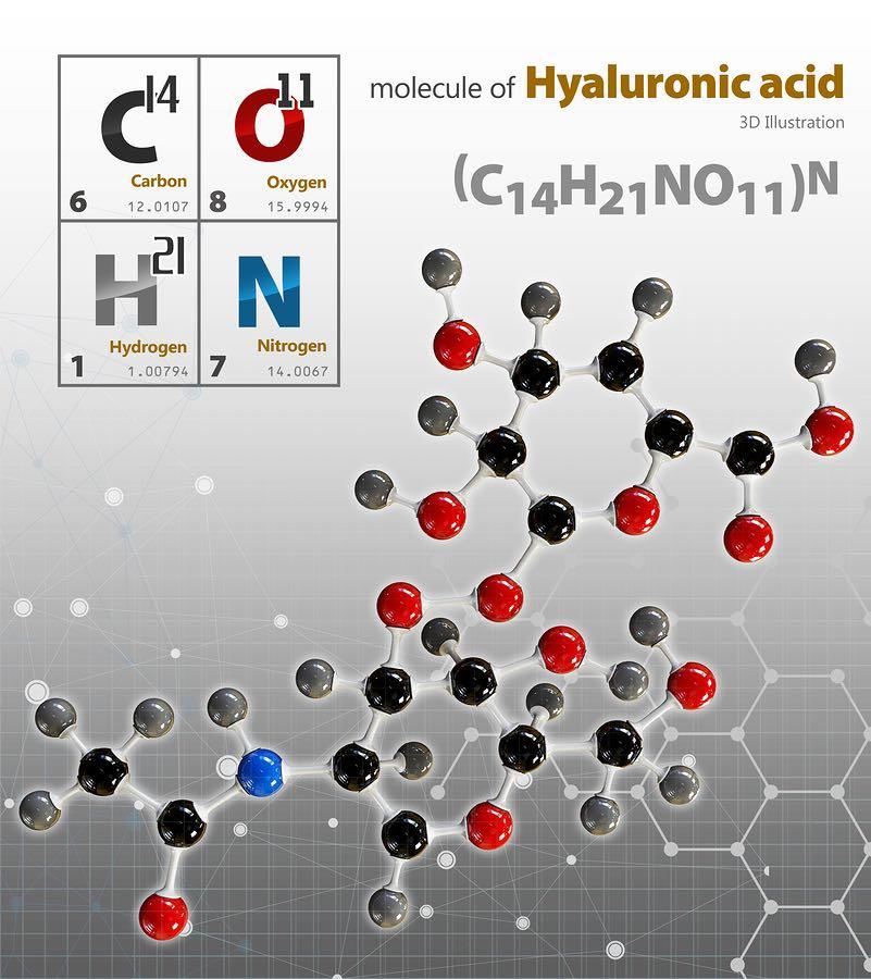 Hyaluronic Acid Molecule graphic